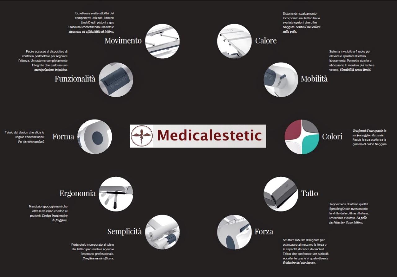 Lettini professionali per fisioterapia e osteopatia medicalestetic